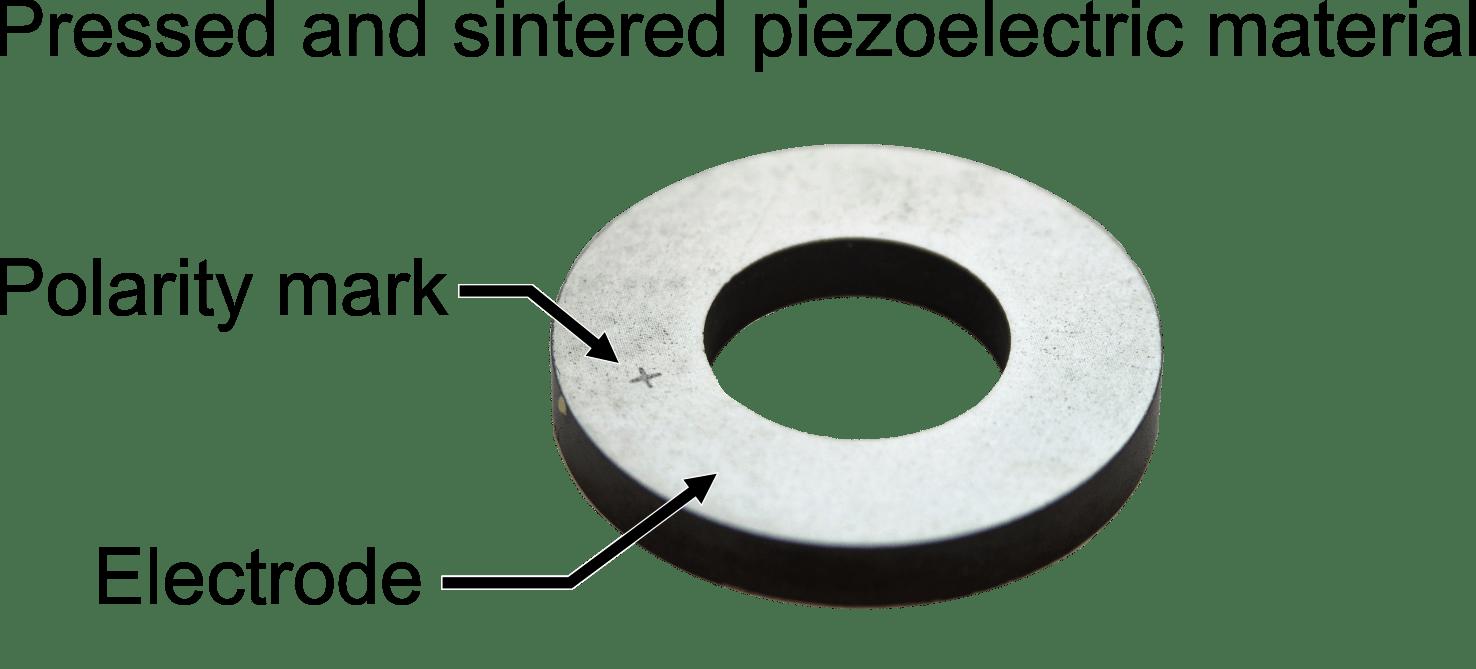 Piezoceramics testing - ATCP Physical Engineering